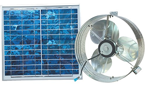 Brightwatts galvanized steel rust prevention and high for Solar panel cost for 1000 sq ft home