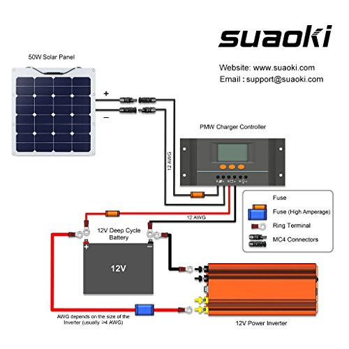 Suaoki 50w 100w 18v Solar Panel Charger Sunpower Cell
