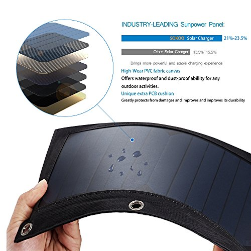 Sokoo 22w 2 Port Usb Portable Foldable Solar Charger With