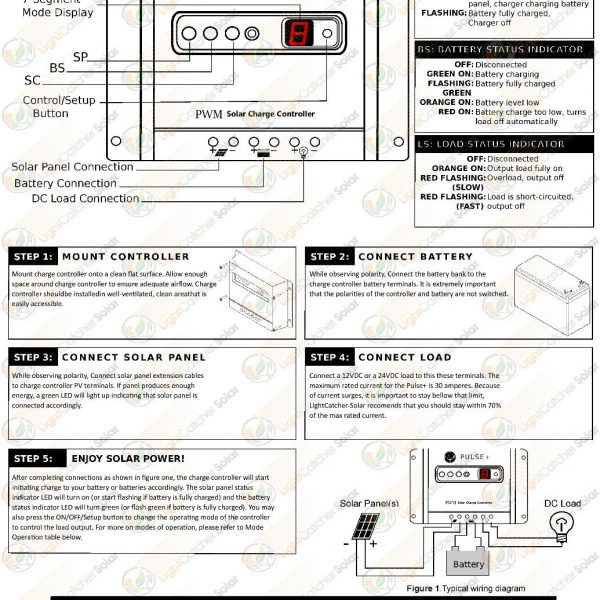 Cute Telecaster 5 Way Switch Wiring Diagram Big 3 Humbuckers Solid Super Switch Wiring Bulldog Remote Starter Installation Old How To Connect Solar Panel To Inverter Diagram BlueSolar Controller Wiring Diagram 100 Watt 100W Solar Panel Kit With Solar Charge Controller 12V RV ..