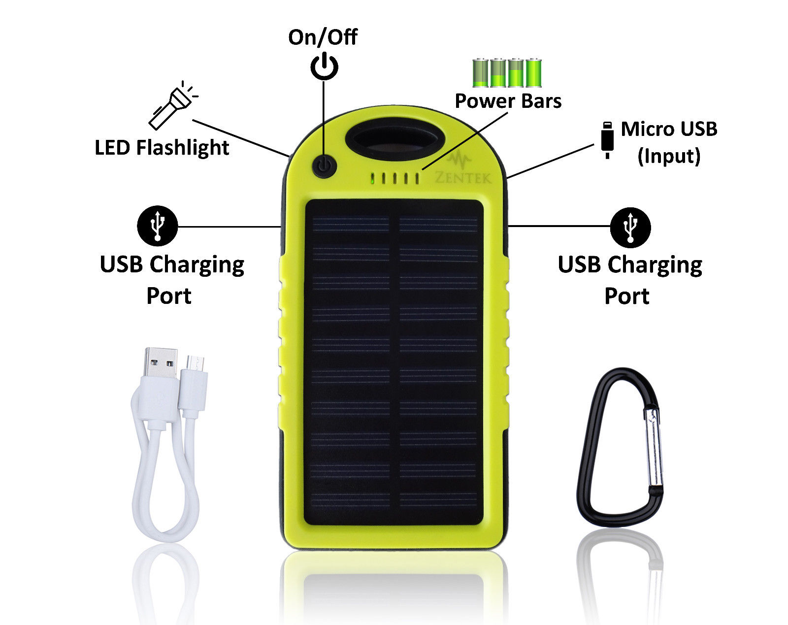 Solar Panel Battery Off Grid Kit 2 Usb Outputs Cell Phone